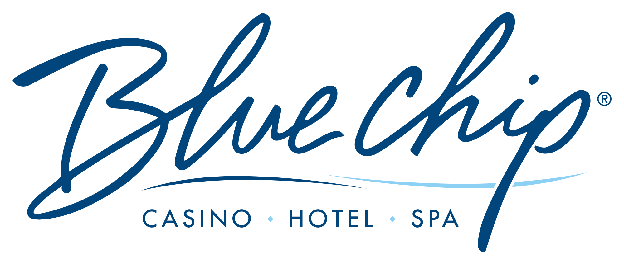 Blue Chip Casino–Michigan City, IN